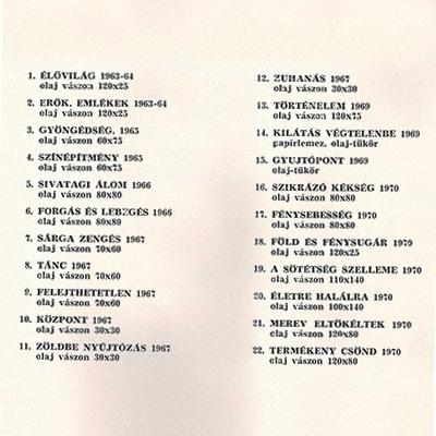 Kiállítások jegyzéke